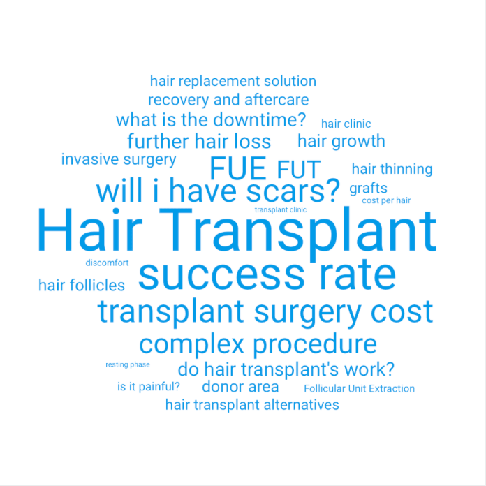 top common questions when considering a hair transplant